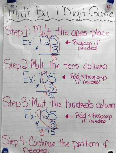 Multiplication, 5th grade, math