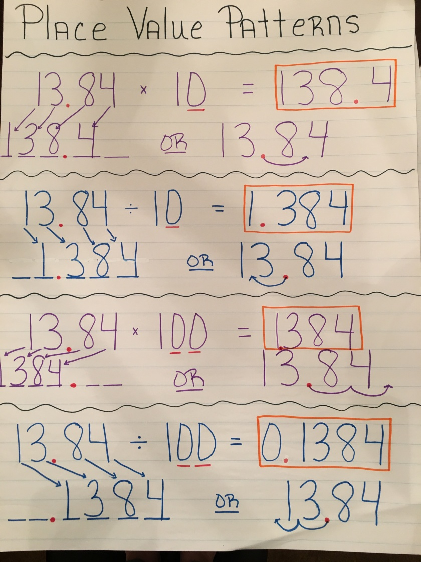 place value, 5th grade