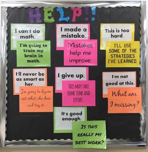 Growth Mindset vs Fixed Mindset Bulletin Board classroom decoration