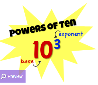 Powers of 10, Base 10 Exponents Kahoot 5th grade